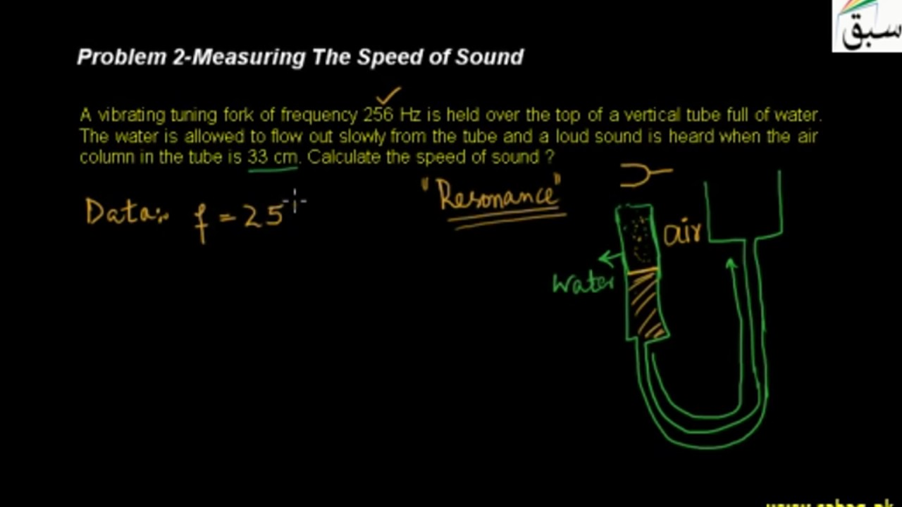 Problem 2-Measuring The Speed of Sound, Waves, Physics
