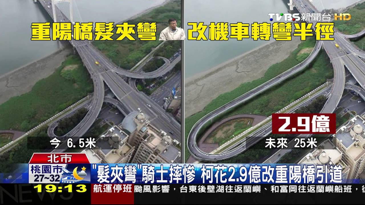 【TVBS】「髮夾彎」騎士摔慘 柯花2.9億改重陽橋引道 - YouTube
