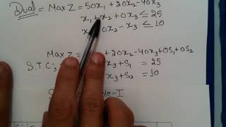 Solving LPP using Dual simplex method(DUALITY) in hindi by JOLLY Coaching