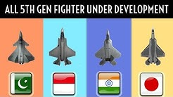 All 5th Generation Fighter Jets Under Development