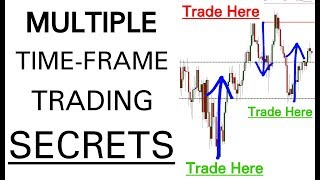 Forex: How To Trade Multiple Time-Frames Accurately