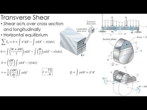 Mechanics of Materials Lecture: Transverse Shear - YouTube