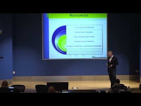 Automation (Does Not Equal) Strategy by Kevin Ryan - Search Engine Land Summit 2014
