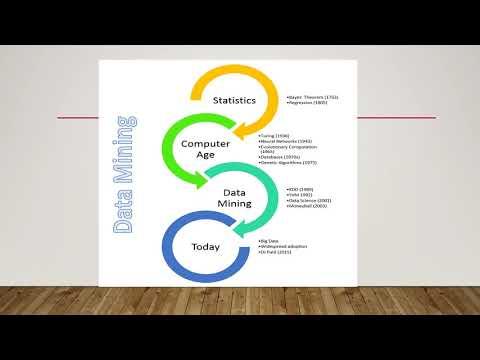 UNIT- I Fundamentals Of Data Mining