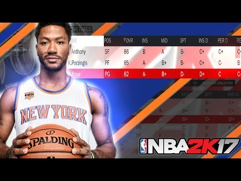 nba-2k17-worst-rated-point-guards