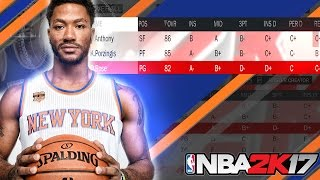 Nba 2k17 worst rated point guards