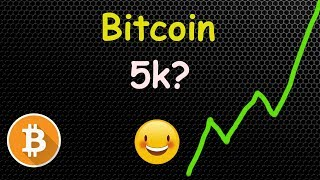 Lovely! Bitcoin Made A Super Up Move - 4K NEXT?