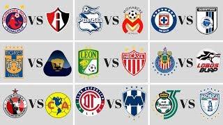 Mis PREDICCIONES para la JORNADA 13 LIGA MX torneo CLAUSURA 2019