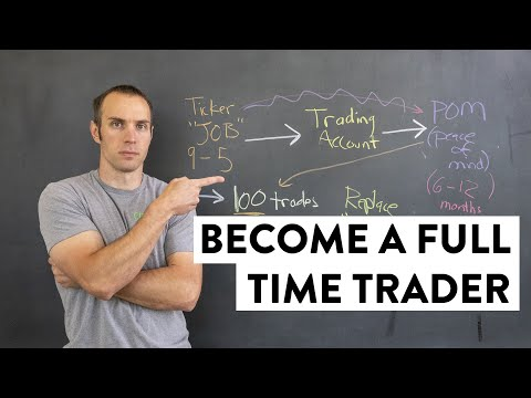 How to Become A Full Time Day Trader (Proven Strategy)