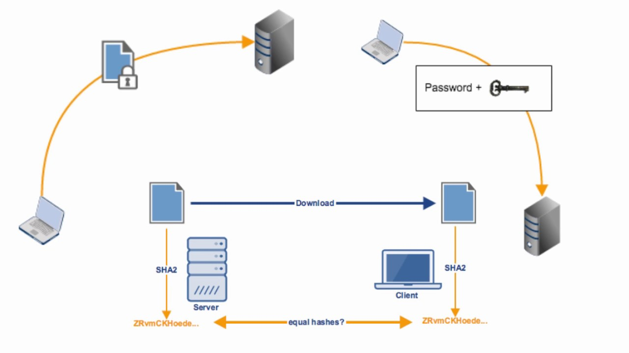 Setting Up an SFTP Server