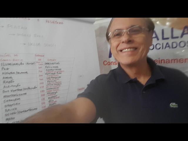 Escolhas e Resultados - por José Antonio Kairalla Caraccio - kairallatreinamento.com.br -