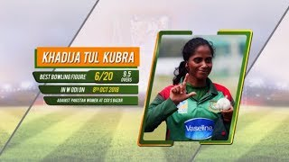 Best Bowling Figures of Bangladeshi Female Cricketers in ODI