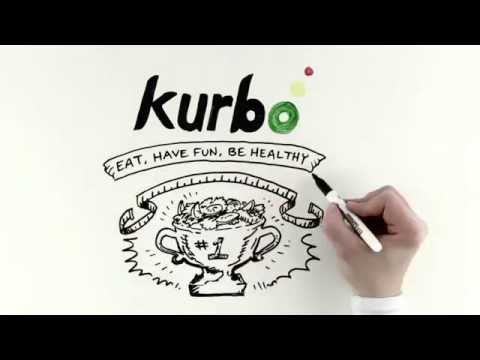 Kurbo And Traffic Light System For Food Tracking