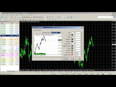 Внутридневной фундаментальный анализ рынка Форекс от 14.11.2014
