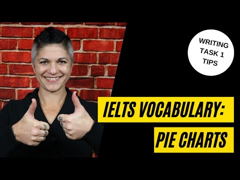 Vocabulary for Pie Charts  IELTS Writing Task 1