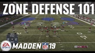 HOW TO STOP THE PASS WITH ZONE COVERAGE IN MADDEN 19  | Zone Defense  101