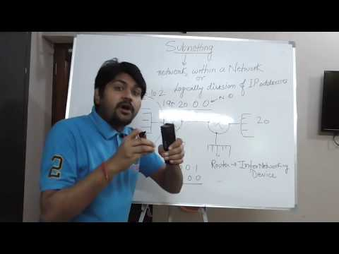 Subnetting Part-1Hindi/Urdu Bhupinder Rajput | Learn Subnetting In 20 Minutes Guaranteed