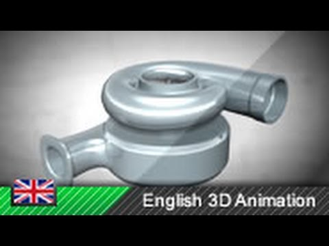 How a turbocharger works! (Animation)