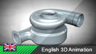 How a turbocharger works! (Animation) thumbnail
