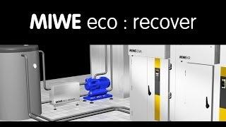 MIWE eco : recover (DE)