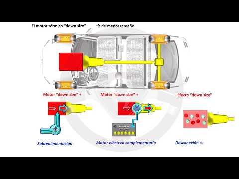 Contaminación de los motores de gasolina, diésel y más (3/18)