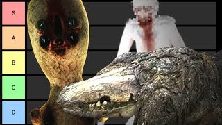 Video-Search for is scp real