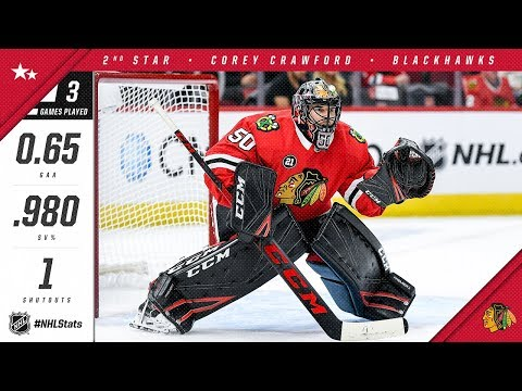 Corey Crawford takes home second star of the week