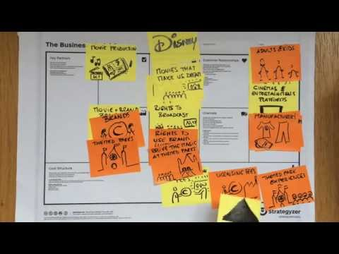 Disney's Business Model: A Scalable Dream Factory