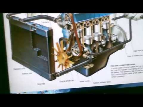 Overheating problems ? How cooling systems work
