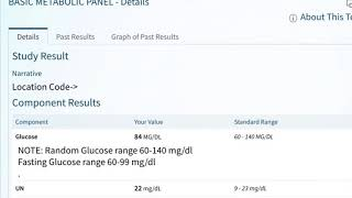 2018 Blood Test Results | Glucose, Cholesterol, Testosterone!!