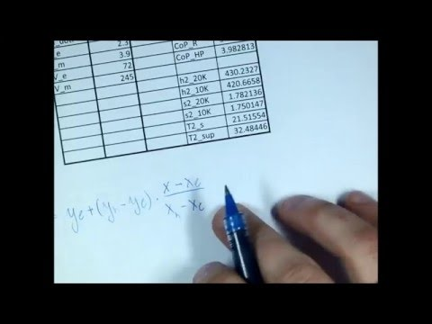HPR cycle for R134a Tutorial
