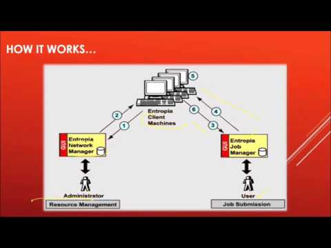 INTRODUCTION TO DISTRIBUTED COMPUTING SYSTEMS