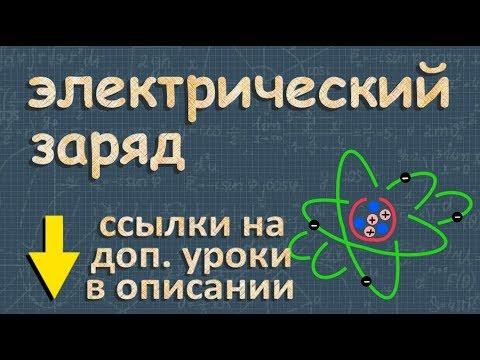 Как обозначается заряд в физике