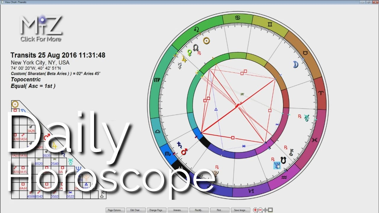 Daily Horoscope August 25, 2016 - Lunar Grand Cross - True Sidereal  Astrology