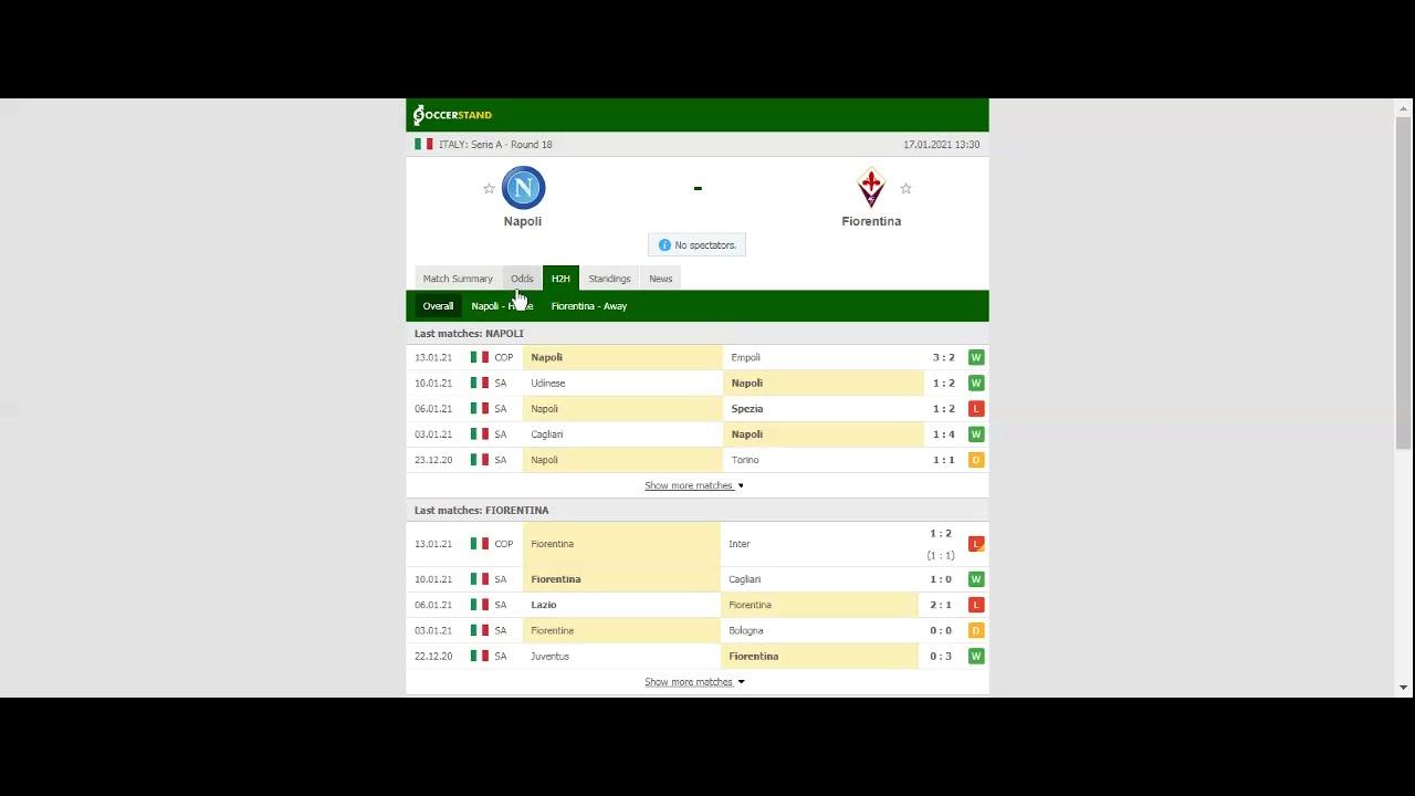 Fiorentina vs napoli betting line spread betting sports tips football