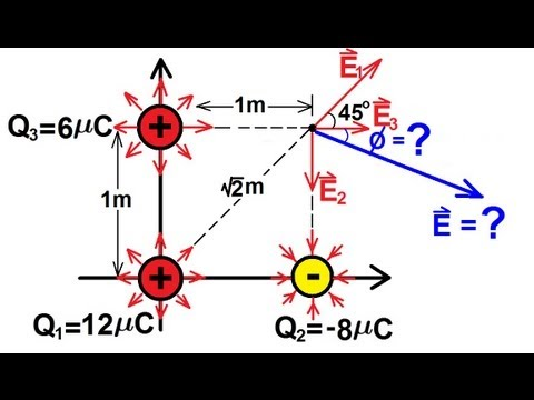 Physics - The Electric Field (4 of 16)