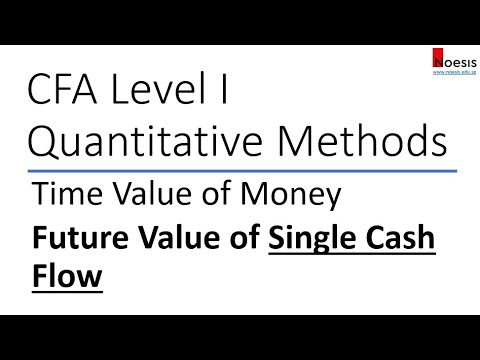 CFA Level 1 Quantitative Methods: Future Value of a Single Cash Flow