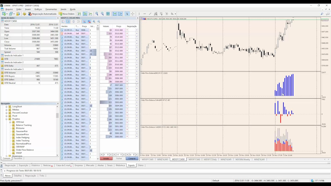 Forex Order Book Indicator Mt4 Forex Trading Youtube Channel