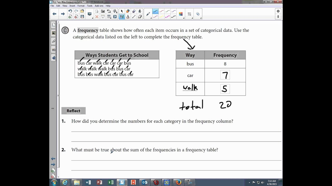 81 Two Way Frequency Tables YouTube – Two Way Frequency Table Worksheet