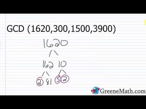 Greatest Common Factor - GCF - MathHelp.com from YouTube · Duration:  1 minutes 28 seconds