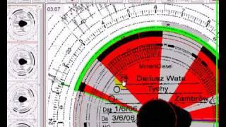 Odczyt i zapisywanie wykresówek tachografu analogowego - Tachospeed