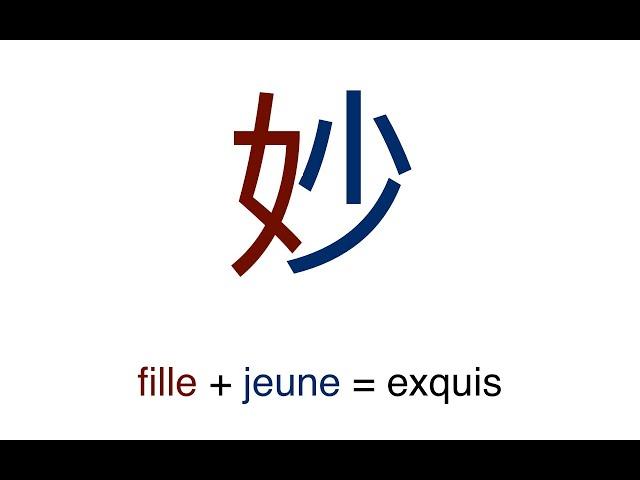 La calligraphie chinoise, une philosophie...