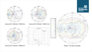 Polar View Zenith Angle from a Taranis Orbit with 3 spacecraft