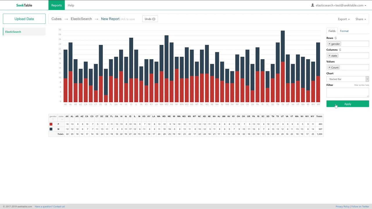 How to setup ElasticSearch reporting with pivot tables, charts and