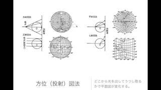 7 投影と図法