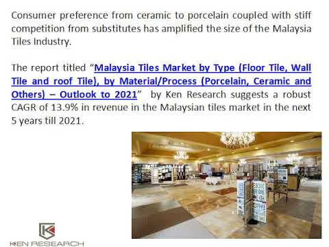 Tiles Exports Malaysia, Tile Manufacturer Malaysia White Horse - Ken Research