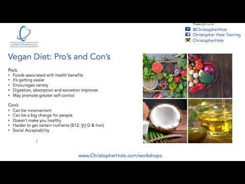 Vegan Diet: Pros and Cons
