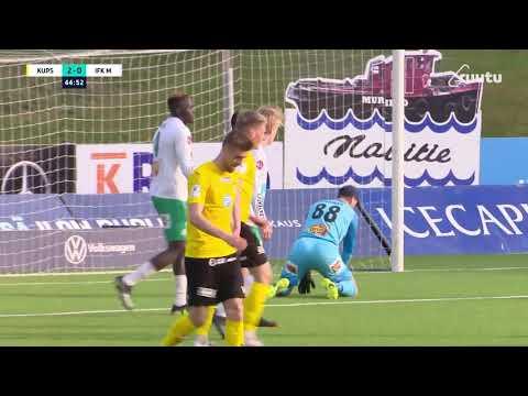 KuPS Mariehamn Goals And Highlights