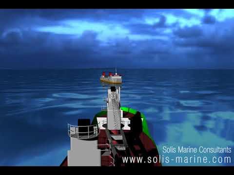 Solis Marine 3D Collision