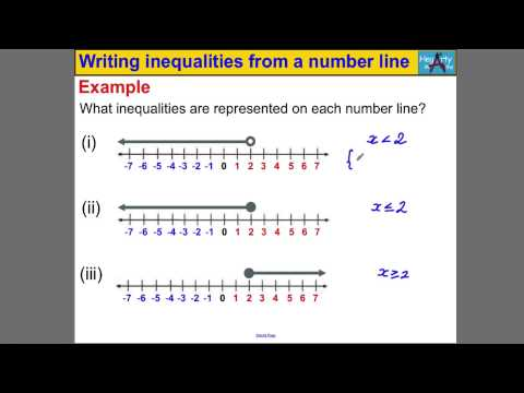 Writing inequalities from a number line